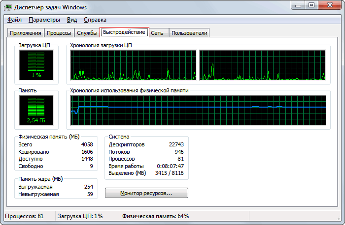 какие программы жрут ресурсы процессора